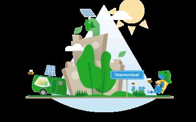 Duurzaamheidslening Veenendaal 2021